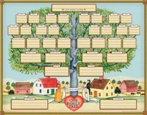 Come Creare Albero Genealogico